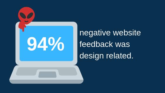 website branding stat - SEO